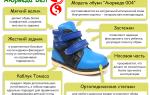 Зимняя ортопедическая обувь для детей – советы экспертов
