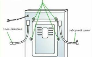 Как встроить стиральную машину в кухонный гарнитур: фото, видео