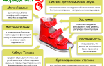 Ортопедическая обувь на заказ — достоинства и недостатки