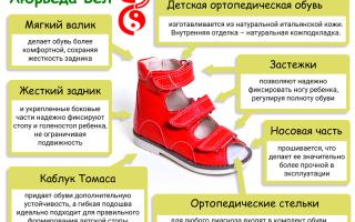 Ортопедическая обувь на заказ – достоинства и недостатки