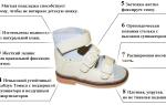 Ортопедическая обувь – что это такое, как выбрать и купить