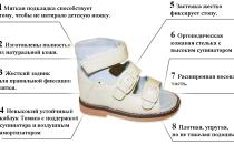 Ортопедическая обувь — что это такое, как выбрать и купить