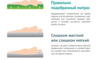 Как правильно выбрать матрас для кровати: советы и отзывы