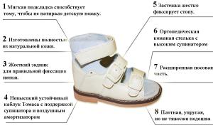 Сложная ортопедическая обувь — как выбрать и заказать