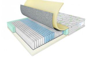 Матрасы с эффектом памяти (мемори) – memory foam