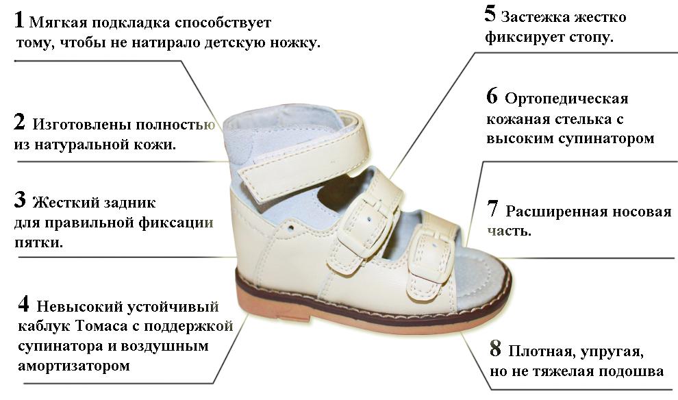 b233b06a7 Ортопедическая обувь - что это такое, как выбрать и купить - GOLD-MEB