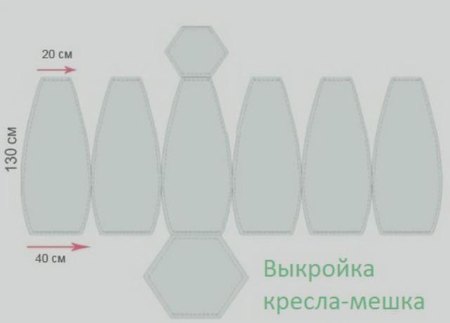 Как сшить кресло мешок своими руками: выкройки, пошаговая инструкция, видео