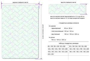 Размеры стандартных и нестандартных матрасов для детей и взрослых