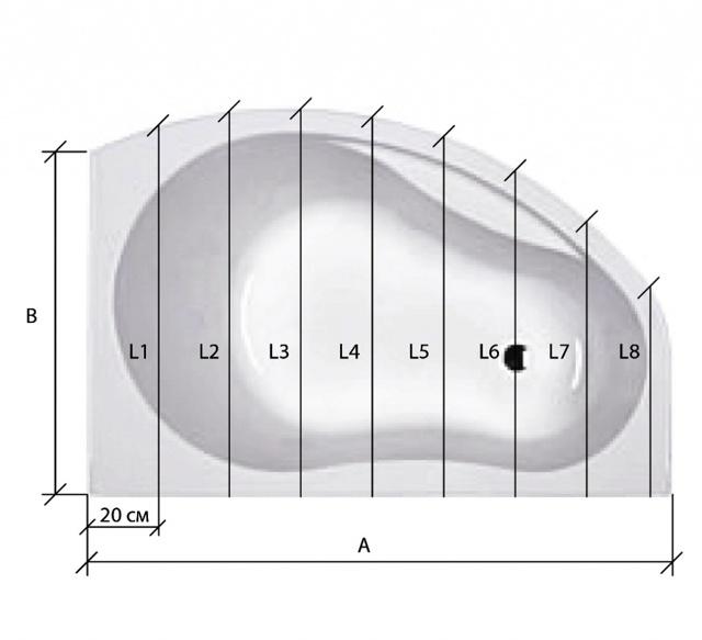 Угловой, телескопический, полукруглый карнизы для штор в ванную