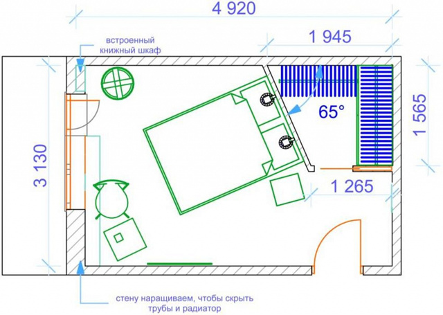 Как расставить мебель в спальне: полезные советы и идеи