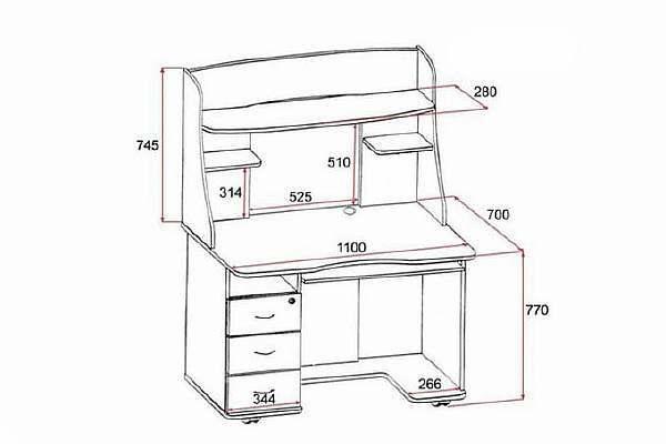 Правильно подбираем высоту компьютерного стола: размеры и конструкции