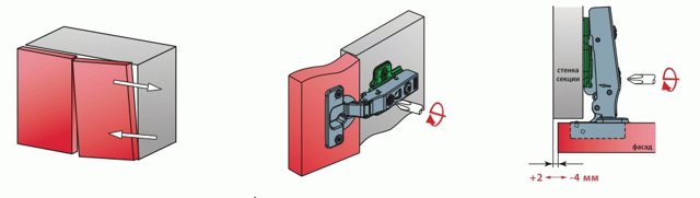 Как установить петли на дверцы шкафа: инструкции и рекомендации