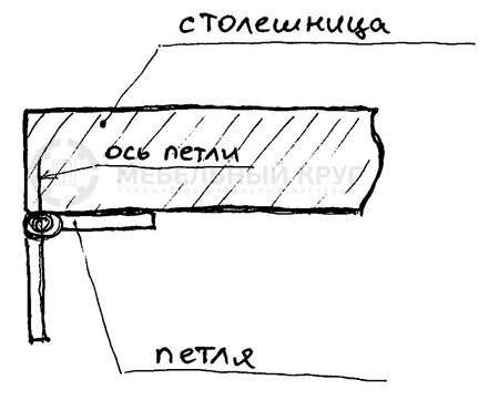 Стол-книжка своими руками: материалы и инструменты для изделия