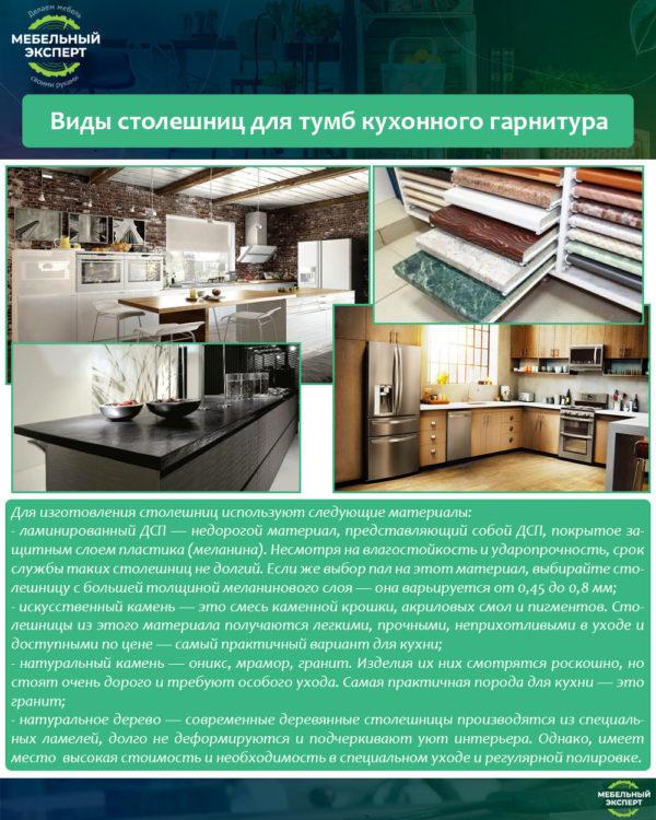 Как прикрепить плинтус к кухонной столешнице своими руками