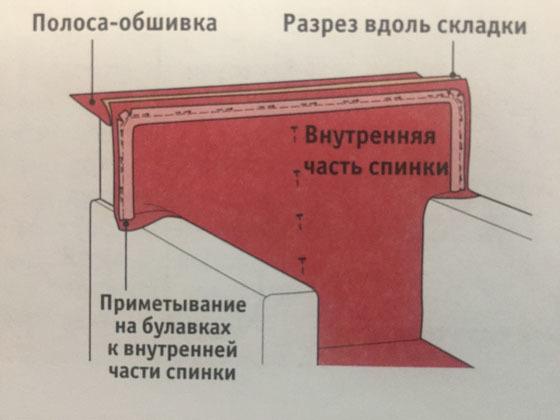 Делаем съёмные чехлы для кресел своими руками: инструкция, фото