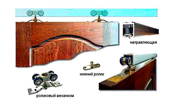 Проект шкафа-купе в прихожую: сборка своими руками, фото-идеи